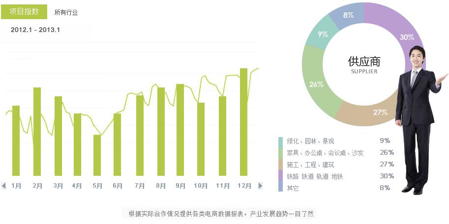 数据分析--名企访谈--中国采招网